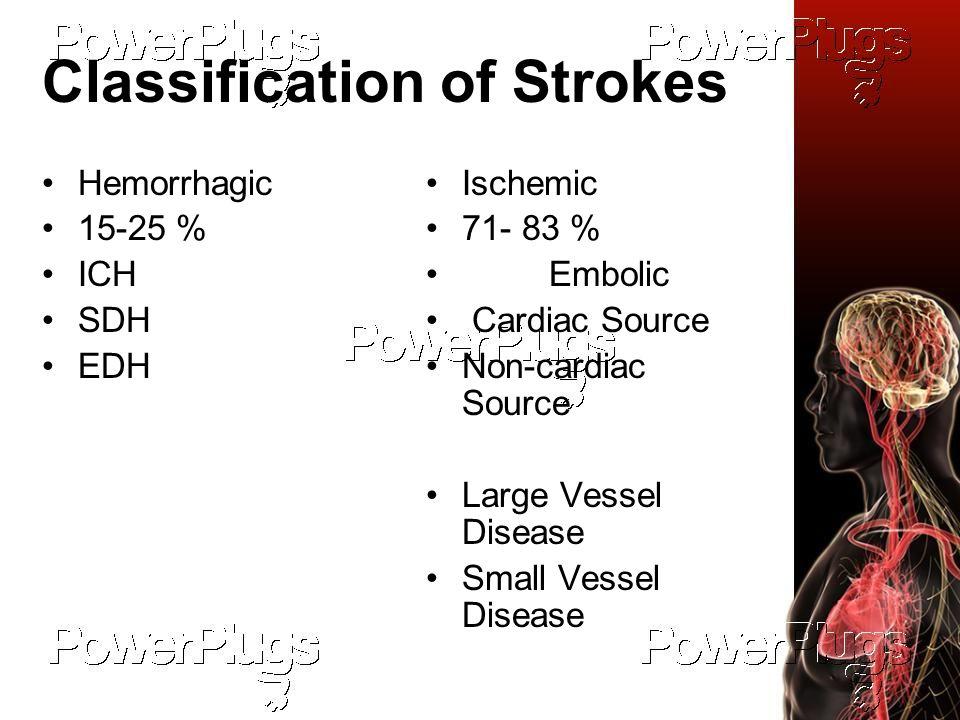 Classification of Strokes Hemorrhagic 15-25 % ICH SDH EDH Ischemic 71- 83 % Embolic Cardiac Source Non-cardiac Source Large Vessel Disease Small Vessel Disease