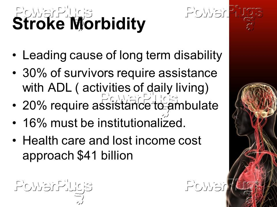 Stroke Morbidity Leading cause of long term disability 30% of survivors require assistance with ADL ( activities of daily living) 20% require assistance to ambulate 16% must be institutionalized.