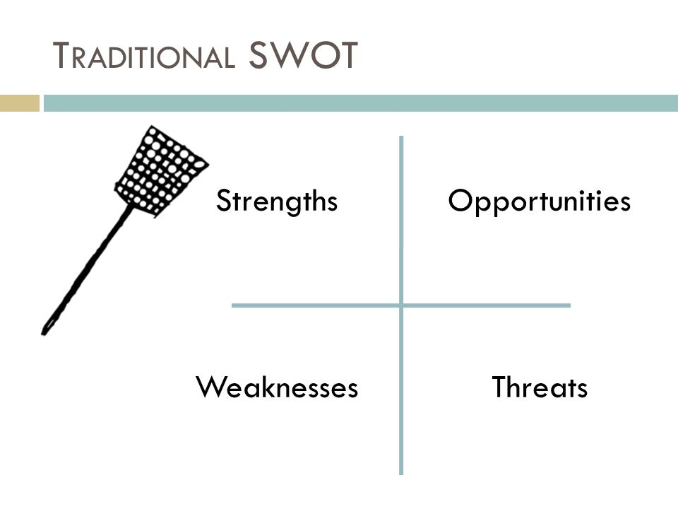 T RADITIONAL SWOT Strengths ThreatsWeaknesses Opportunities