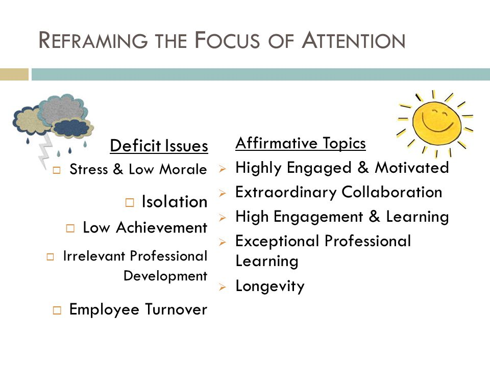 R EFRAMING THE F OCUS OF A TTENTION  Low Achievement Affirmative Topics  Highly Engaged & Motivated  Extraordinary Collaboration  High Engagement & Learning  Exceptional Professional Learning  Longevity  Irrelevant Professional Development  Employee Turnover  Stress & Low Morale Deficit Issues  Isolation