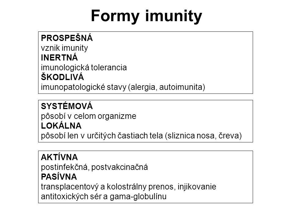 Formy imunity SYSTÉMOVÁ pôsobí v celom organizme LOKÁLNA pôsobí len v určitých častiach tela (sliznica nosa, čreva) AKTÍVNA postinfekčná, postvakcinač