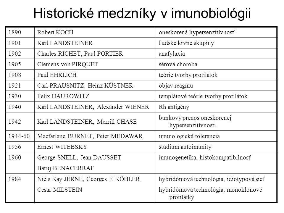 1901von BEHRING E.antitoxínová séroterapia, sérum proti záškrtu 1905KOCH R.tuberkulín, bunková imunita 1908MEČNIKOV I.fagocytóza EHRLICH P.antitoxíny, protilátky, chemoterapia 1912CARRELL A.transplantácia orgánov 1913RICHET C.anafylaxia 1919BORDET J.komplement, teórie imunity 1930LANDSTEINER K.krvné skupiny (systém AB0) 1948TISELIUS A.protilátky ako  -globulíny, voľná elektroforéza 1951THEILER M.vakcína proti žltej horúčke 1957BOVET D.antihistaminiká 1960BURNET F.