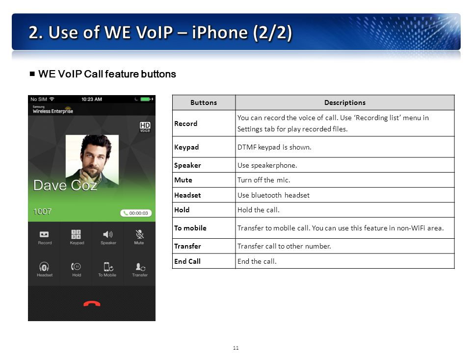 ■ WE VoIP Call feature buttons ButtonsDescriptions Record You can record the voice of call.