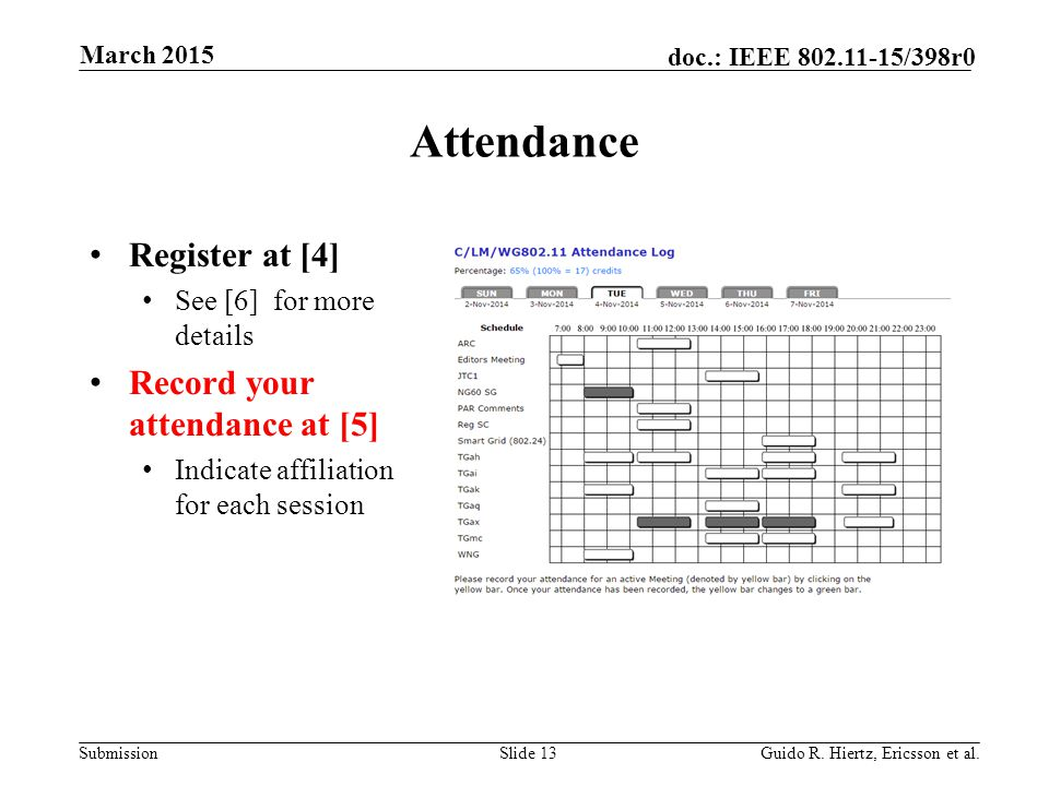Submission doc.: IEEE 802.11-15/398r0 Attendance Register at [4] See [6] for more details Record your attendance at [5] Indicate affiliation for each session Slide 13Guido R.