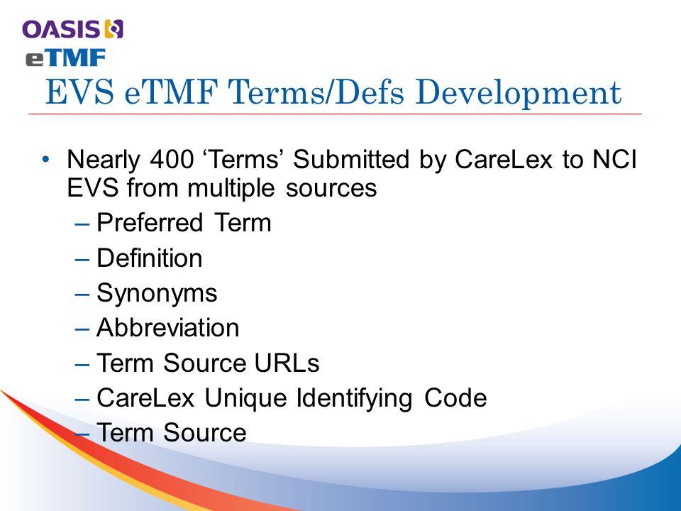 eTMF Domain Terms/Defs/Codes © CareLex 2014 NCI EVS eTMF Domain BRIDG (CDISC) NCIt Dublin Core CareLex TMF RM