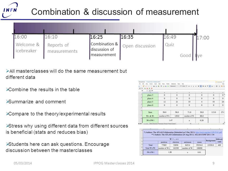 Combination & discussion of measurement  All masterclasses will do the same measurement but different data  Combine the results in the table  Summarize and comment  Compare to the theory/experimental results  Stress why using different data from different sources is beneficial (stats and reduces bias)  Students here can ask questions.