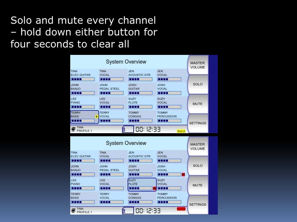 Solo and mute every channel – hold down either button for four seconds to clear all