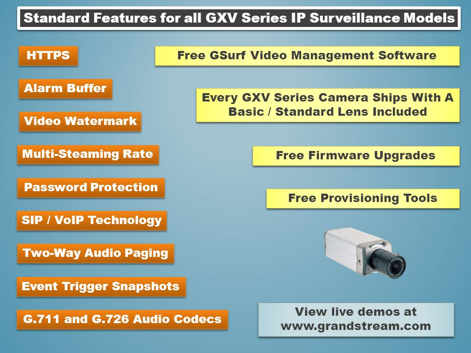 Event Trigger Snapshots Multi-Steaming Rate Two-Way Audio Paging Alarm Buffer SIP / VoIP Technology Standard Features for all GXV Series IP Surveillan