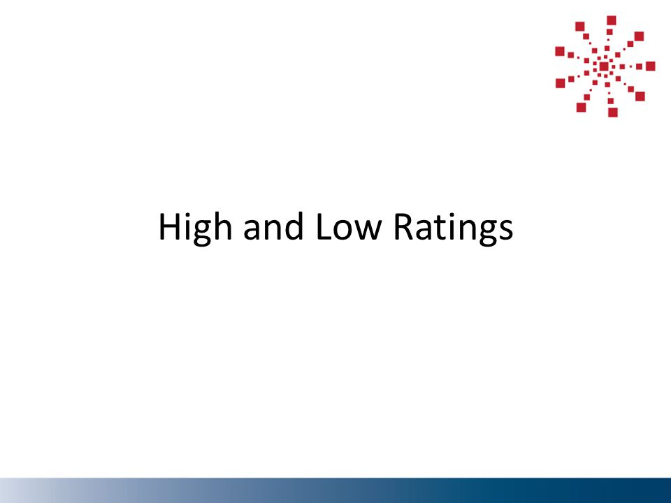 High and Low Ratings