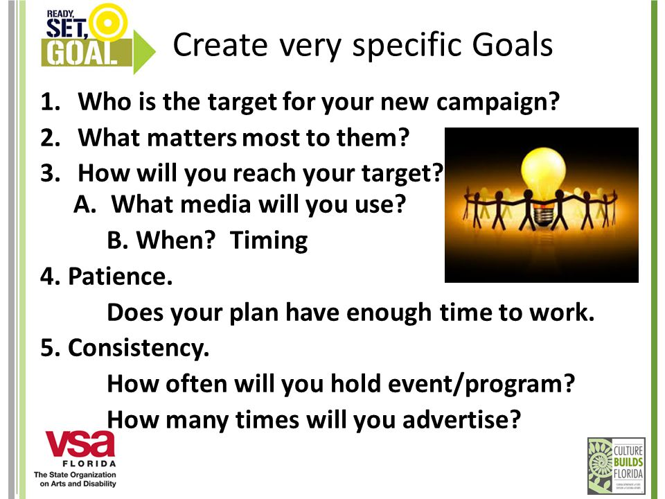 Create very specific Goals 1.Who is the target for your new campaign? 2.What matters most to them? 3.How will you reach your target? A.What media will