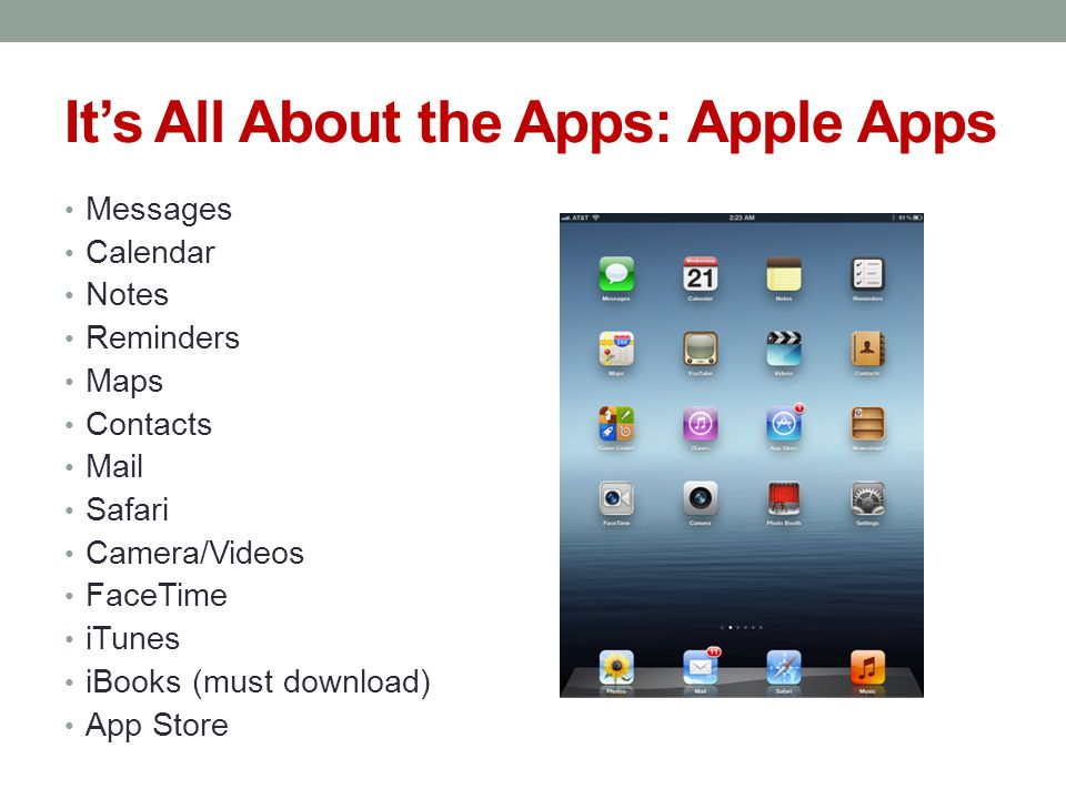 It's All About the Apps: Apple Apps Messages Calendar Notes Reminders Maps Contacts Mail Safari Camera/Videos FaceTime iTunes iBooks (must download) App Store