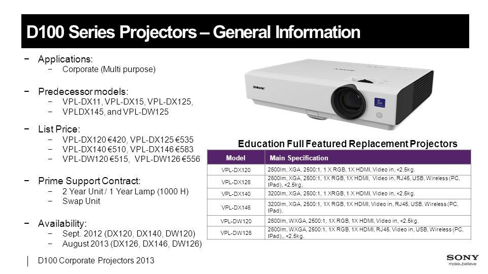 D100 Series Projectors – General Information D100 Corporate Projectors 2013 −Applications: −Corporate (Multi purpose) −Predecessor models: −VPL-DX11, VPL-DX15, VPL-DX125, −VPLDX145, and VPL-DW125 −List Price: −VPL-DX120 €420, VPL-DX125 €535 −VPL-DX140 €510, VPL-DX146 €583 −VPL-DW120 €515, VPL-DW126 €556 −Prime Support Contract: −2 Year Unit / 1 Year Lamp (1000 H) −Swap Unit −Availability: −Sept.