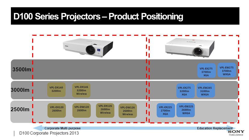 D100 Corporate Projectors 2013 D100 Series Projectors – Product Positioning 2500lm 3500lm 3000lm VPL-EW275 3700lm WXGA VPL-EW245 3100lm WXGA VPL-EW225 2600lm WXGA Education Replacement Corporate Multi purpose VPL-EX225 2700lm XGA VPL-EX275 3200lm XGA VPL-EX275 3700lm XGA VPL-DW126 2600lm Wireless VPL-DX126 2600lm Wireless VPL-DW120 2600lm VPL-DX120 2600lm VPL-DX140 3200lm VPL-DX146 3200lm Wireless