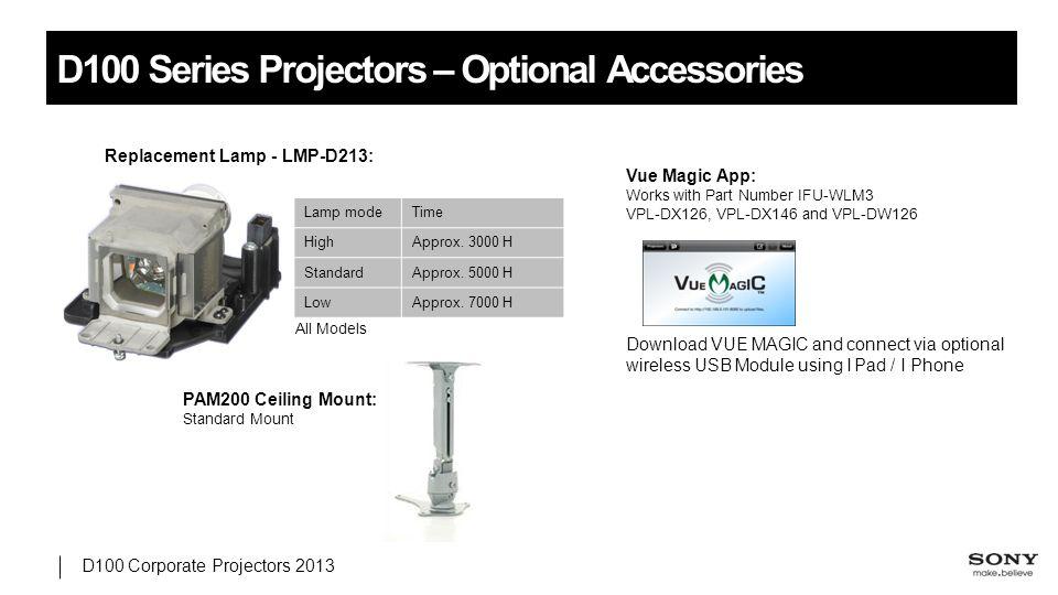 D100 Series Projectors – Optional Accessories Replacement Lamp - LMP-D213: Lamp modeTime HighApprox.