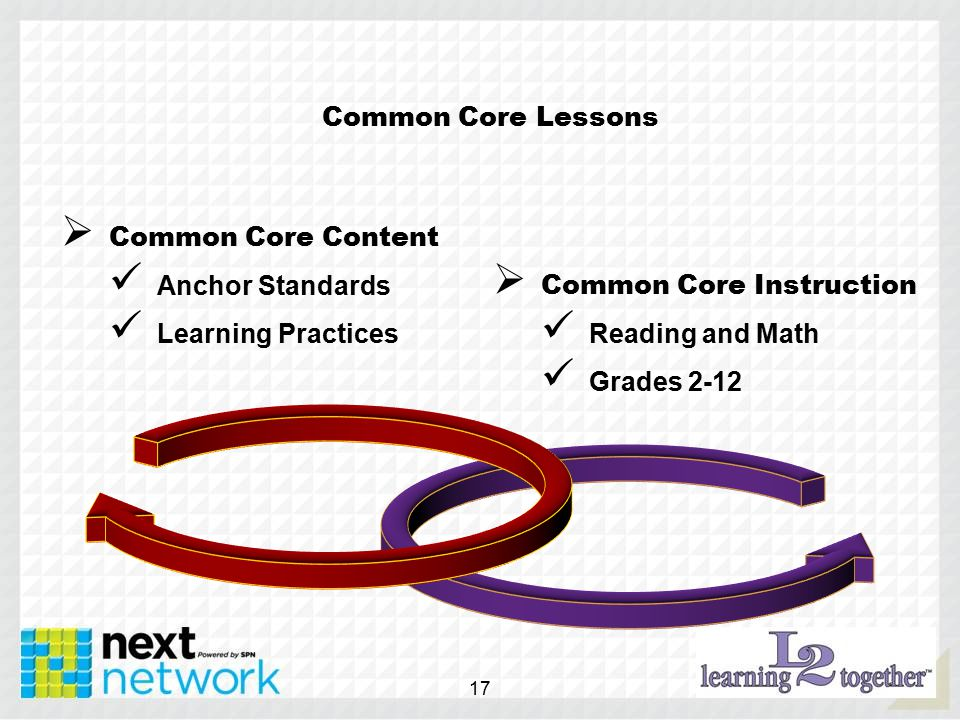 Common Core Lessons  Common Core Content Anchor Standards Learning Practices  Common Core Instruction Reading and Math Grades 2-12 17