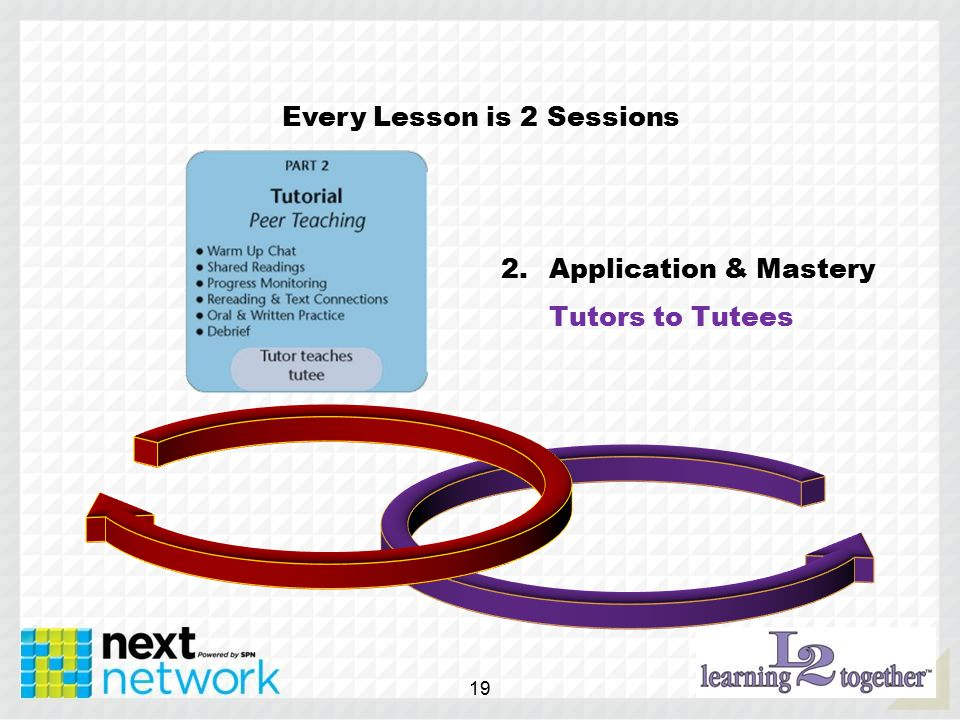 Every Lesson is 2 Sessions 2.Application & Mastery Tutors to Tutees 19