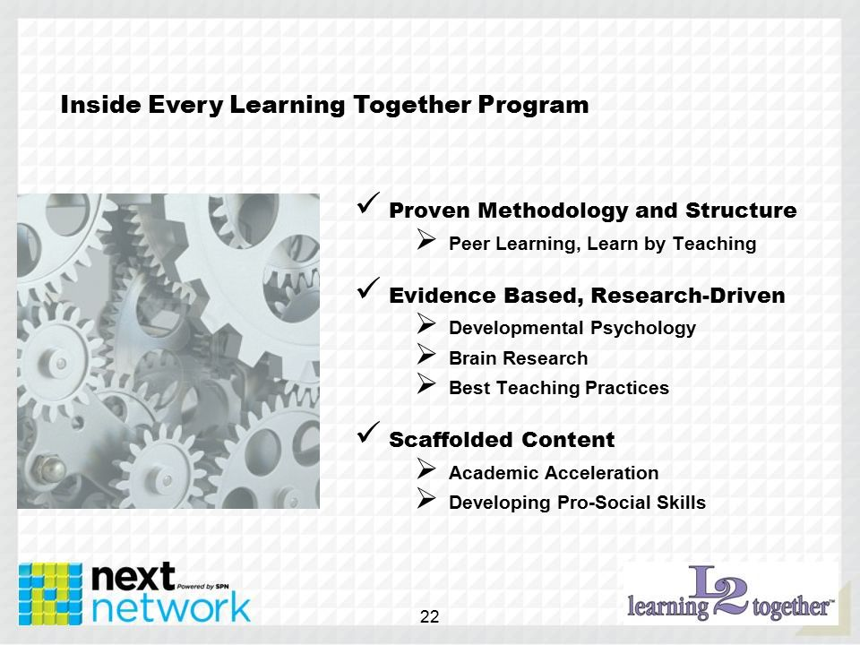 Inside Every Learning Together Program Proven Methodology and Structure  Peer Learning, Learn by Teaching Evidence Based, Research-Driven  Developmental Psychology  Brain Research  Best Teaching Practices Scaffolded Content  Academic Acceleration  Developing Pro-Social Skills 22