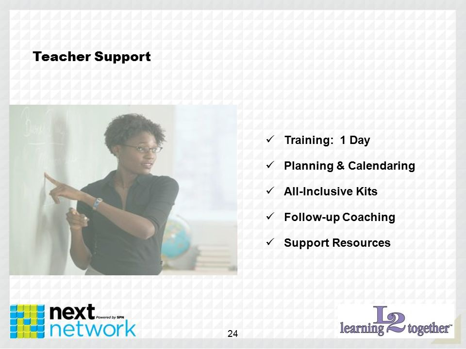 Teacher Support Training: 1 Day Planning & Calendaring All-Inclusive Kits Follow-up Coaching Support Resources 24