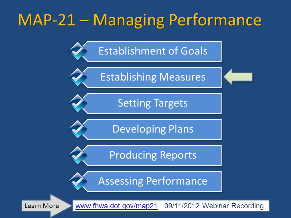 MAP-21 – Managing Performance Establishment of Goals Establishing Measures Setting Targets Developing Plans Producing Reports Assessing Performance Learn More www.fhwa.dot.gov/map21www.fhwa.dot.gov/map21 09/11/2012 Webinar Recording