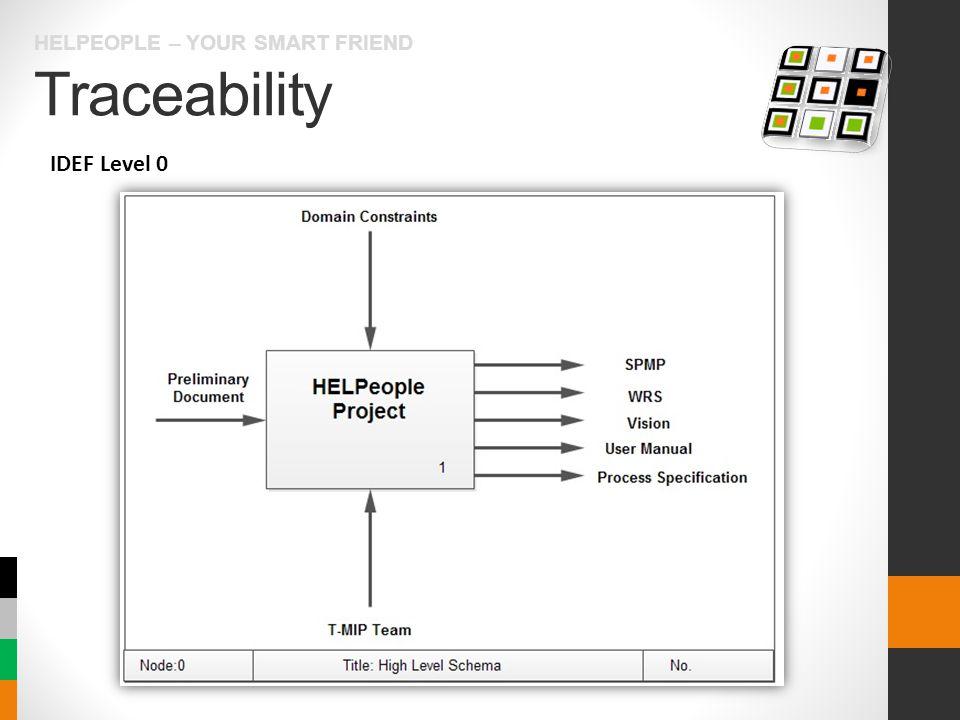 Traceability HELPEOPLE – YOUR SMART FRIEND IDEF Level 0