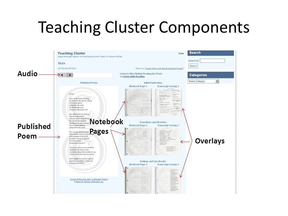 Teaching Cluster Components Audio Published Poem Overlays Notebook Pages