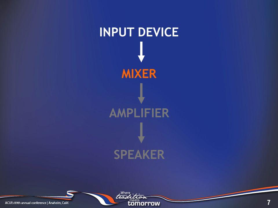 MIXER AMPLIFIER SPEAKER 7