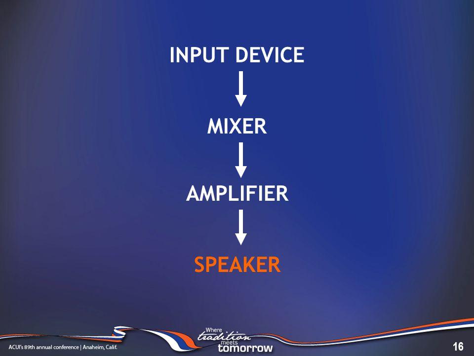 INPUT DEVICE MIXER AMPLIFIER SPEAKER 16