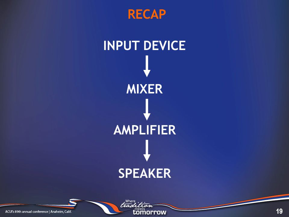 INPUT DEVICE MIXER AMPLIFIER SPEAKER RECAP 19