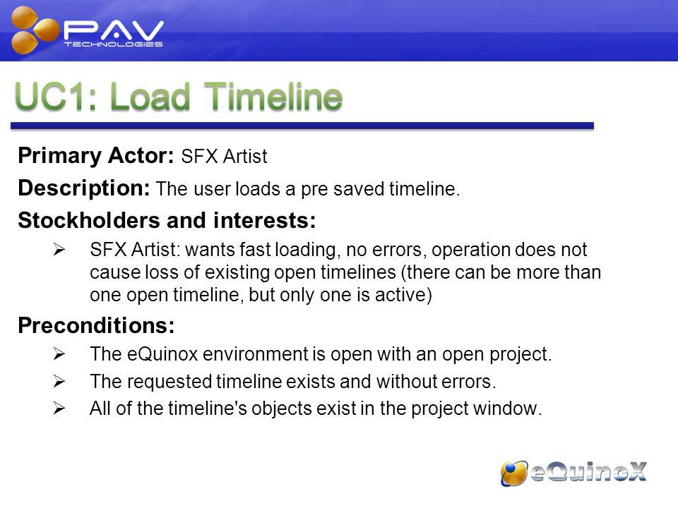 Primary Actor: SFX Artist Description: The user loads a pre saved timeline.