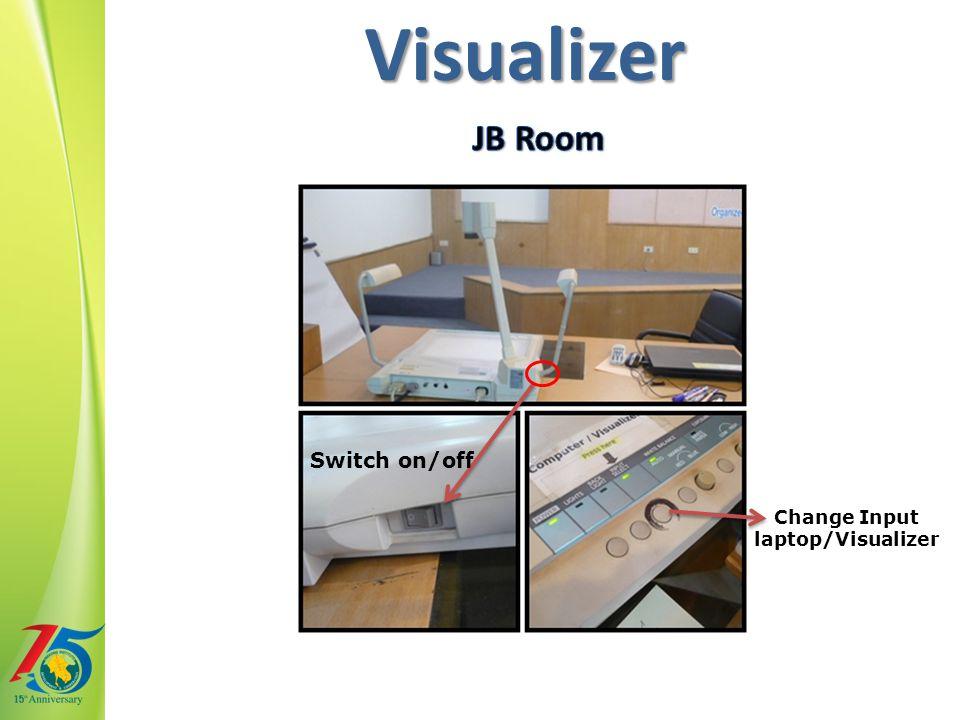 Change Input laptop/Visualizer Visualizer