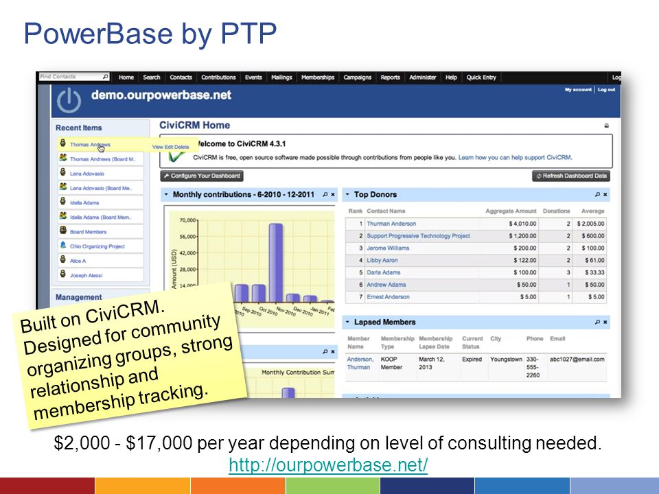 PowerBase by PTP $2,000 - $17,000 per year depending on level of consulting needed.