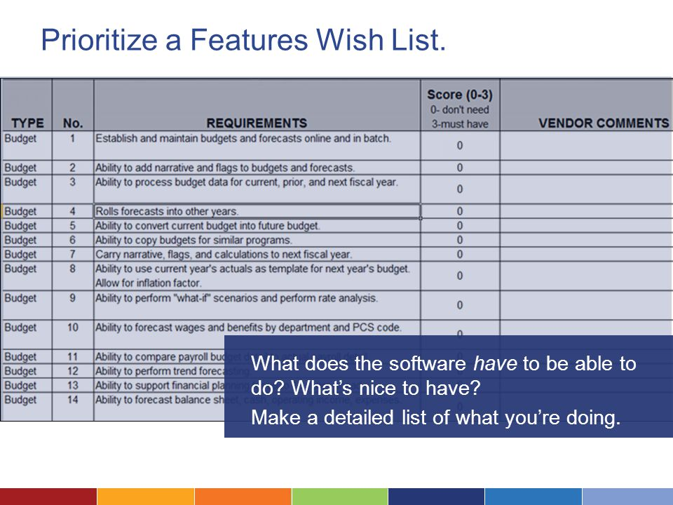 Prioritize a Features Wish List. What does the software have to be able to do.