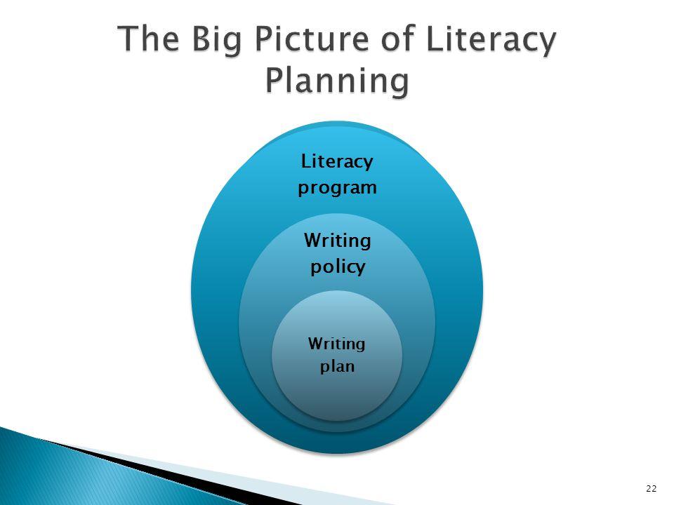 Literacy program Writing policy Writing plan 22