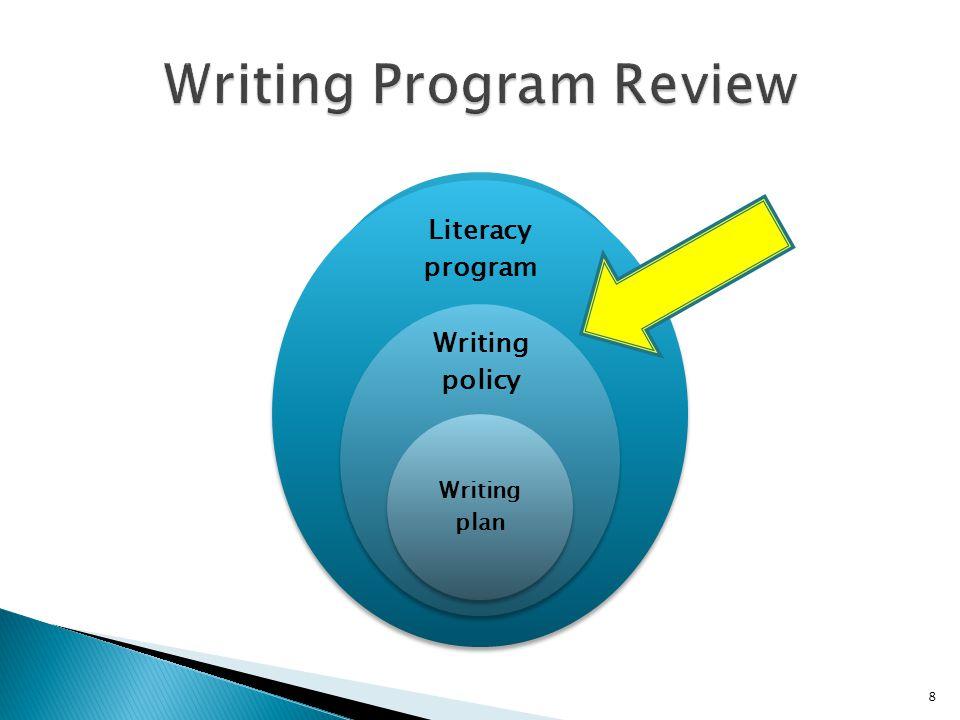 Literacy program Writing policy Writing plan 8