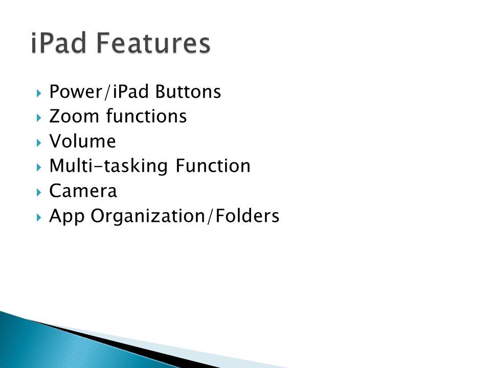  Power/iPad Buttons  Zoom functions  Volume  Multi-tasking Function  Camera  App Organization/Folders