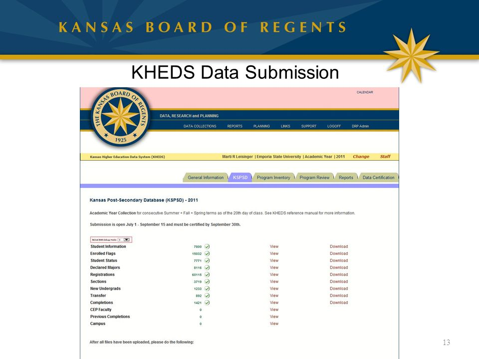 KHEDS Data Submission 13