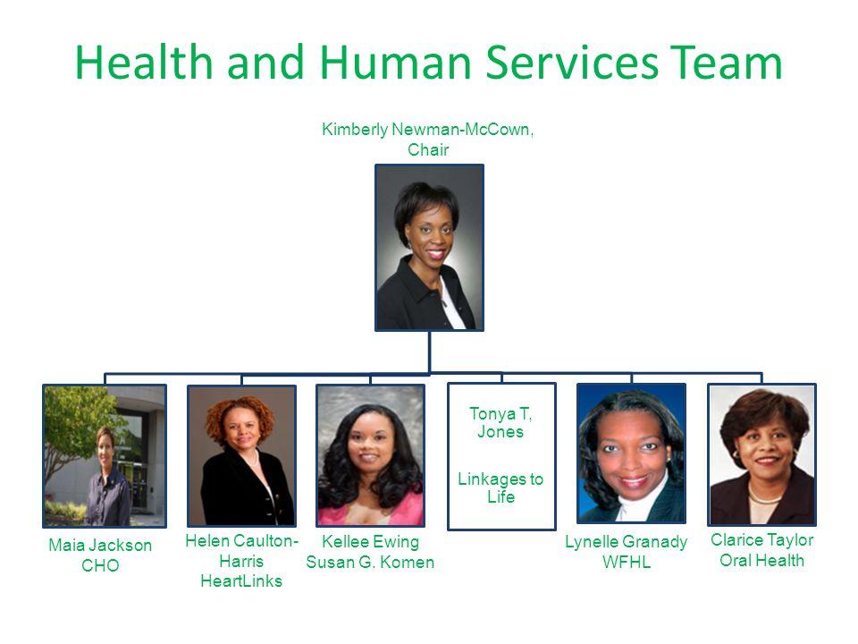 Health and Human Services Team Kimberly Newman-McCown, Chair Clarice Taylor Oral Health Lynelle Granady WFHL Kellee Ewing Susan G. Komen Helen Caulton