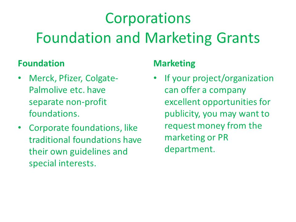 Corporations Foundation and Marketing Grants Foundation Merck, Pfizer, Colgate- Palmolive etc.