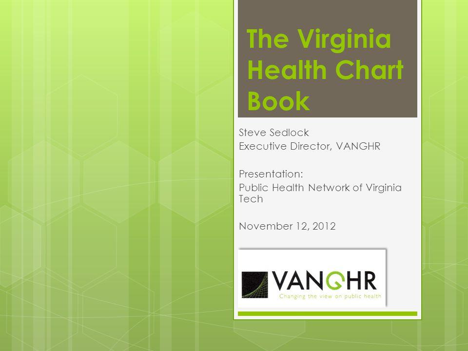 The Virginia Health Chart Book Steve Sedlock Executive Director, VANGHR Presentation: Public Health Network of Virginia Tech November 12, 2012