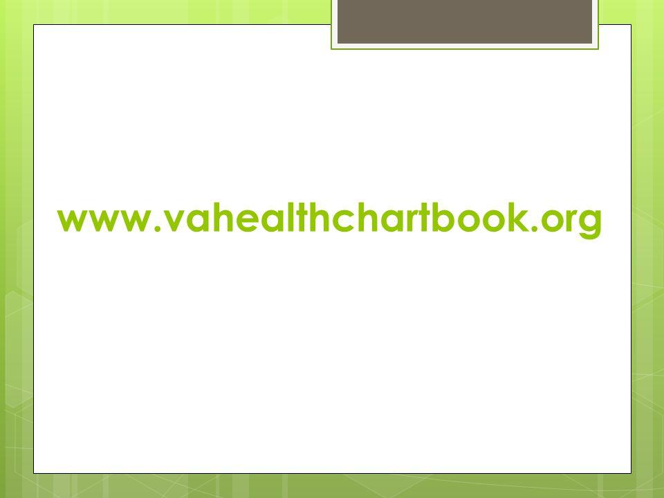 www.vahealthchartbook.org