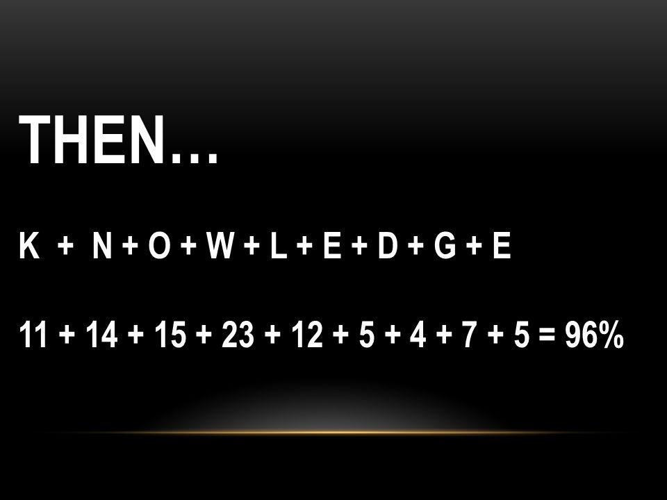 THEN… K + N + O + W + L + E + D + G + E 11 + 14 + 15 + 23 + 12 + 5 + 4 + 7 + 5 = 96%