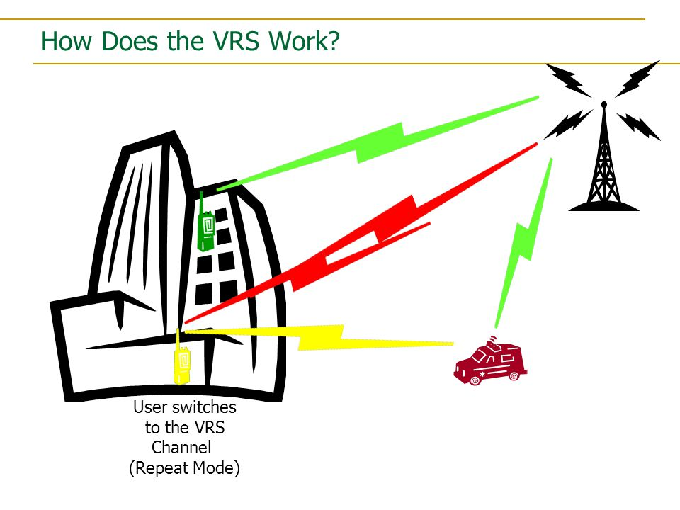 7-71-72N: What is VRS.