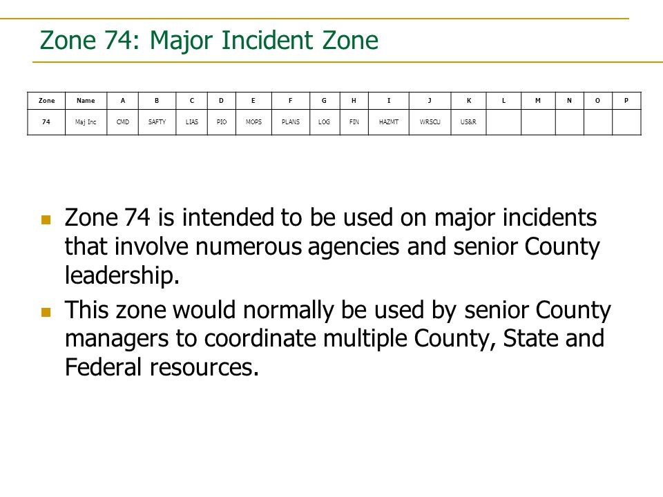 Zone 79: Hospitals 79J and 79K are on the Montgomery County system (not DC's radio system) and you are not required to be within DC's range to use these talkgroups.