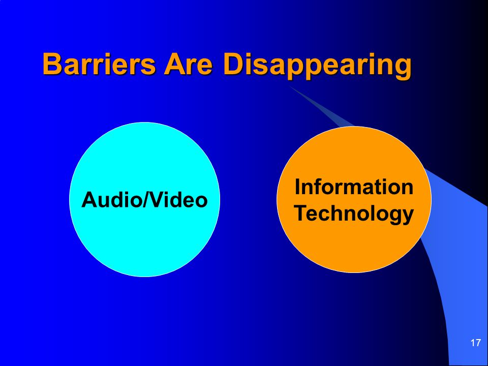 17 Barriers Are Disappearing Audio/Video Information Technology