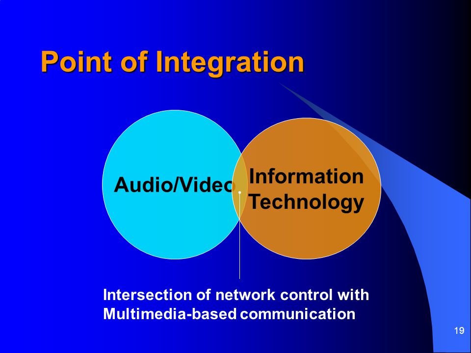 19 Point of Integration Audio/Video Information Technology Intersection of network control with Multimedia-based communication