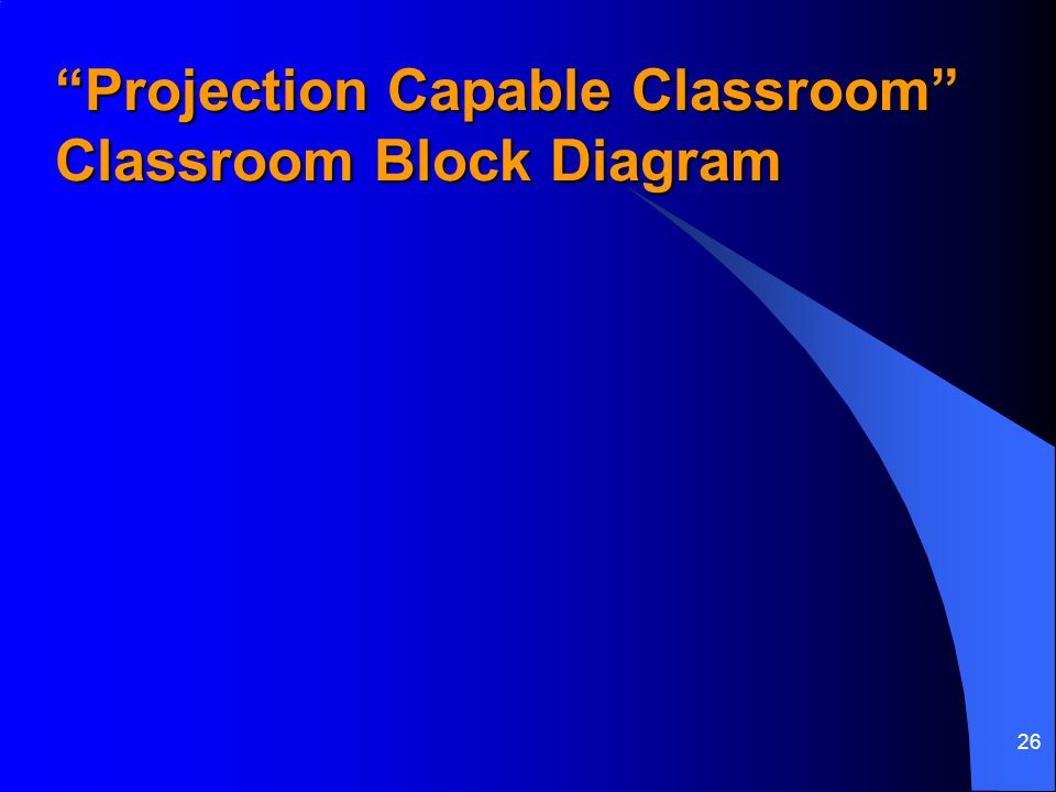 26 Projection Capable Classroom Classroom Block Diagram