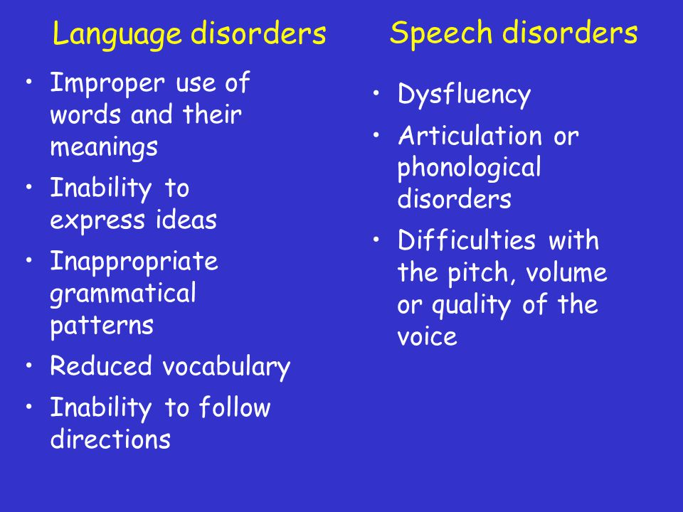 Improper use of words and their meanings Inability to express ideas Inappropriate grammatical patterns Reduced vocabulary Inability to follow directions Dysfluency Articulation or phonological disorders Difficulties with the pitch, volume or quality of the voice Language disordersSpeech disorders
