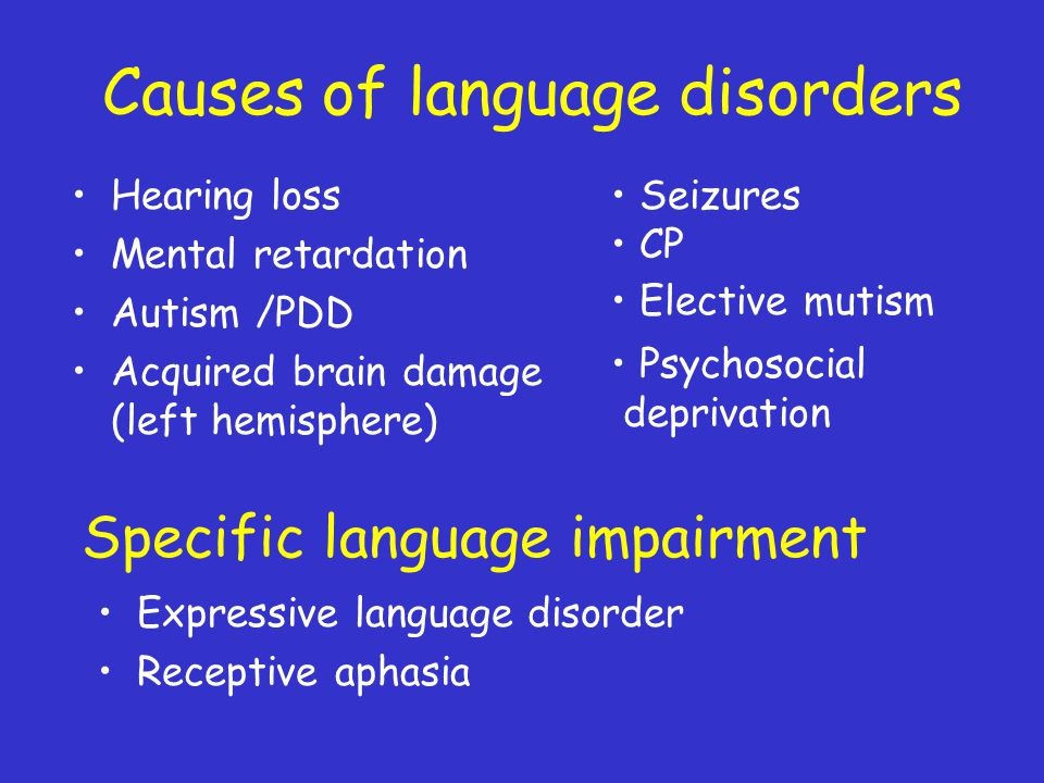 Causes of language disorders Hearing loss Mental retardation Autism /PDD Acquired brain damage (left hemisphere) Expressive language disorder Receptive aphasia Specific language impairment Seizures CP Elective mutism Psychosocial deprivation