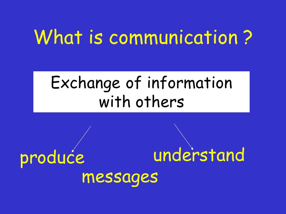 What is communication Exchange of information with others produce understand messages