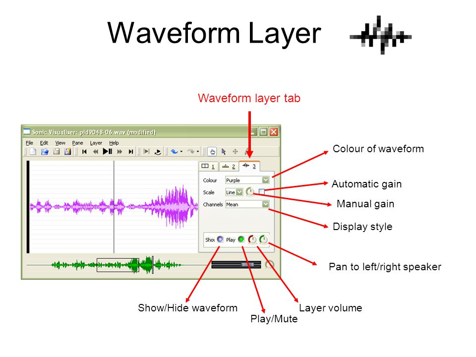 Waveform Layer. Waveform layer tab Colour of waveform Automatic gain Manual gain Display style Show/Hide waveform Pan to left/right speaker Layer volu
